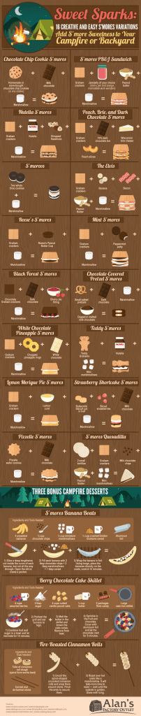 s'mores recipes pinterest